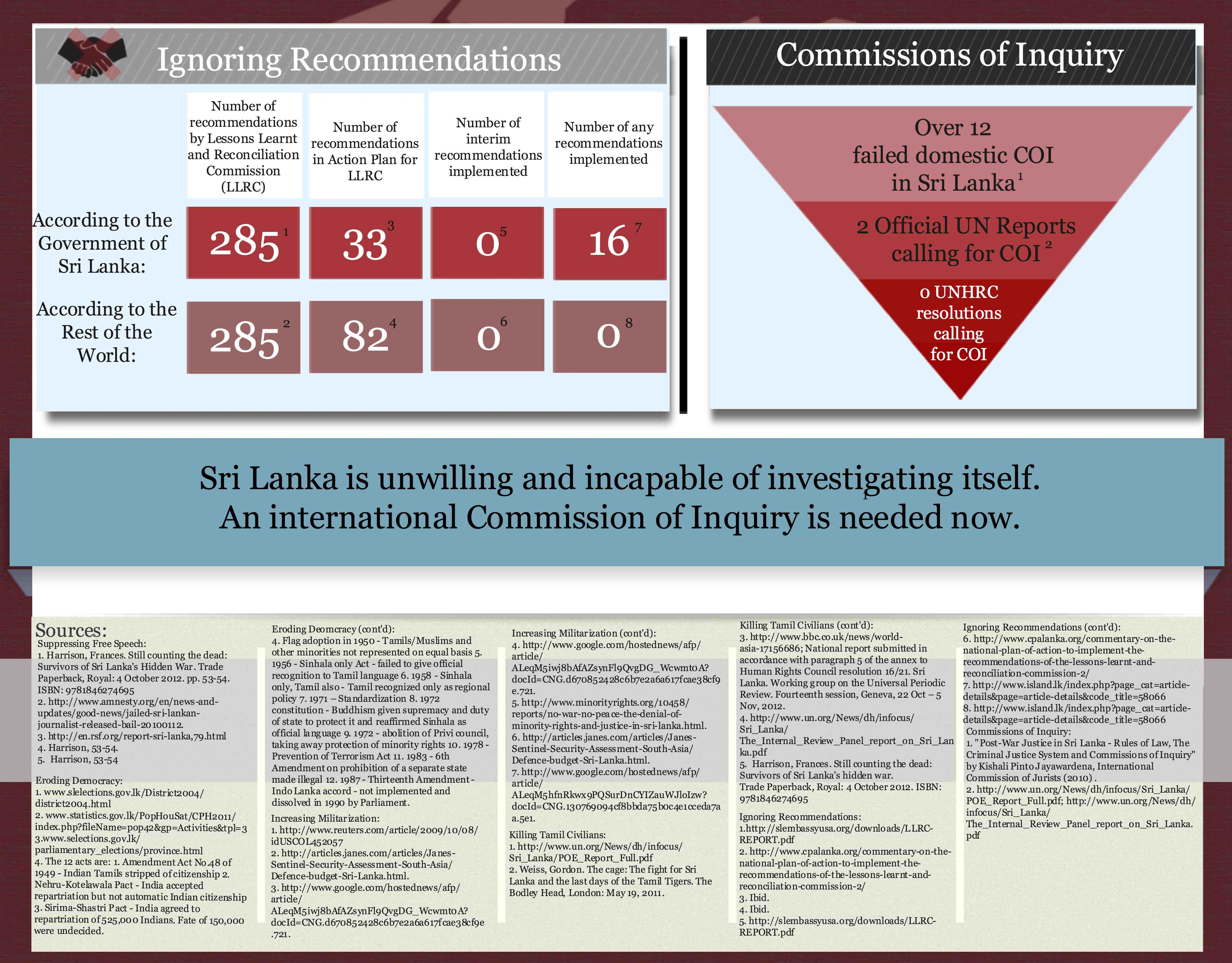 SL Infographic Page 2 March 2013